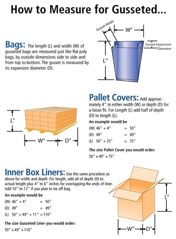 คำนวณขนาดถุงกันสนิมแบบพับข้าง