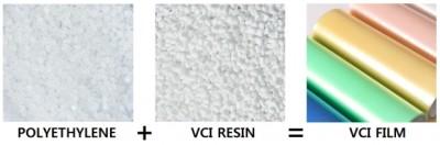 PE+VCIResin=VCIFilm